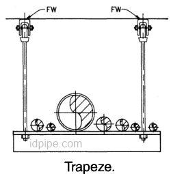 Trapeze Rod Hanger
